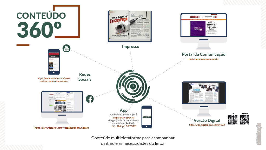 apresentacao-plataforma-negocios-da-comunicacao-20201024_4